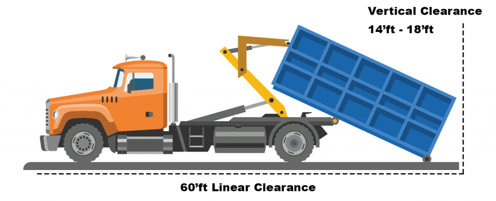 Roll-Offs Truck and Dumpster Measurements